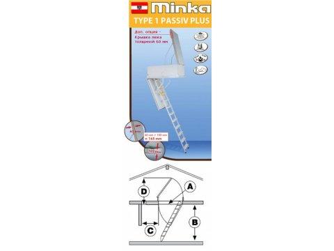 Minka 1 passiv plus (Австрия)